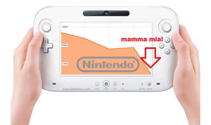 Nintendo ventas perdidas Interior