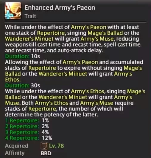 army's paeon