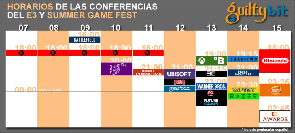 horarios de las conferencias del e3 y el summer game fest definitivo